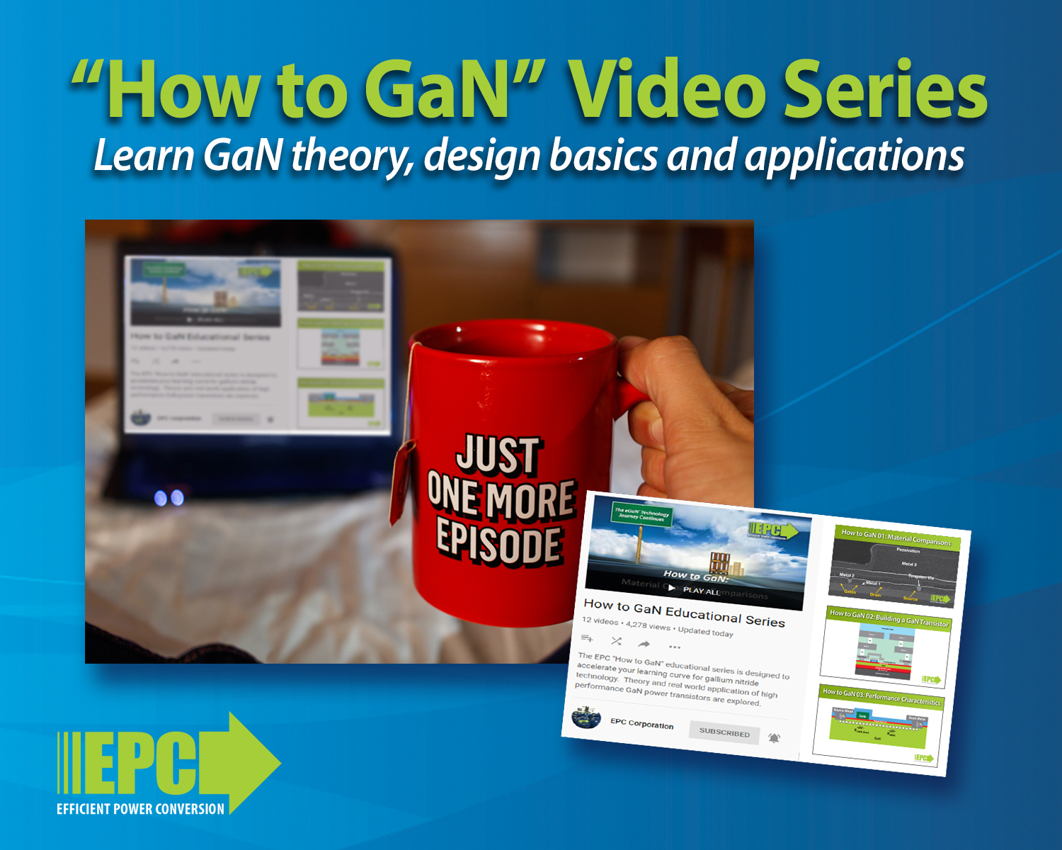 How to Gan Video Series