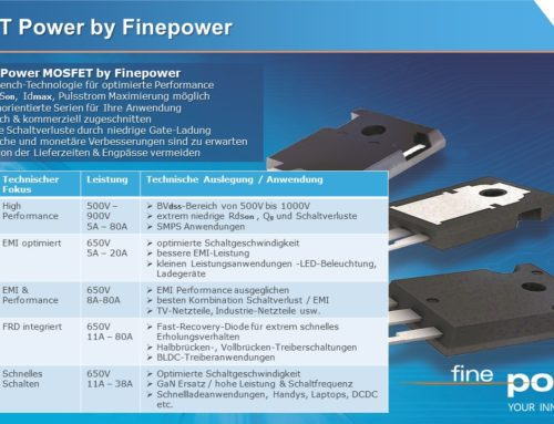 MOSFET Power by Finepower