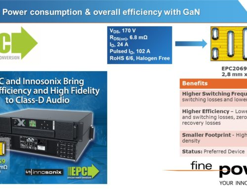 Success story with GaN using EPC2059