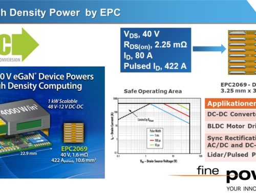 EPC2069 – 40V high density Power by EPC
